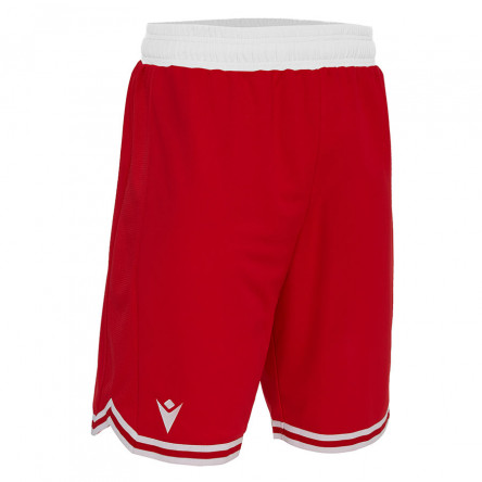 THORIUM SHORTS